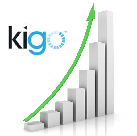New Kigo Vacation Rental Management Growth Secrets Revenue
